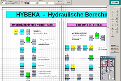 hybeka_systemplan