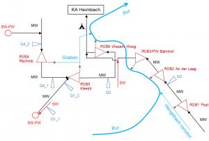 Dueren_NetzanzeigeTeilHeimbach_2015_system